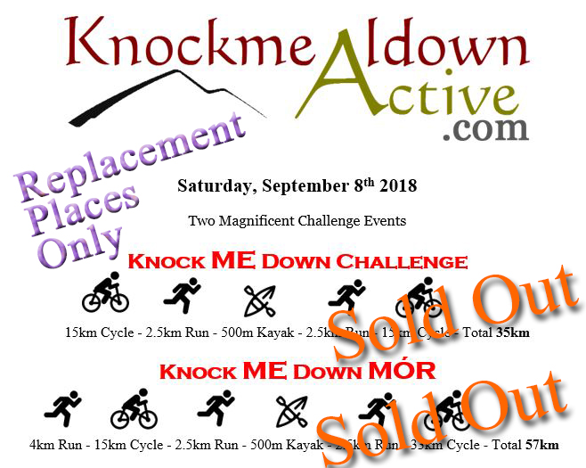 Knock ME Down Challenge Replacement Places